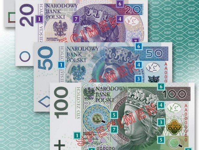 кредит для открытия бизнеса в белоруссии