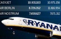 Испанцы вычислили самого дешевого авиаперевозчика – ирландский Ryanair
