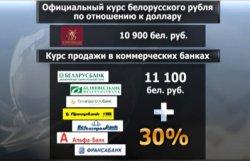 30%-ный сбор при покупке валюты будет действовать до 1 февраля