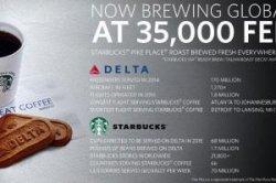 Американская авиакомпания обещает подавать кофе Starbucks на всех рейсах
