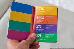 С декабря в Гродненской области начнут выдавать «паспорта туристов»
