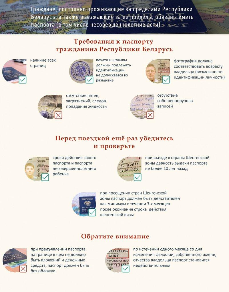 Требования к паспорту - Беларусь